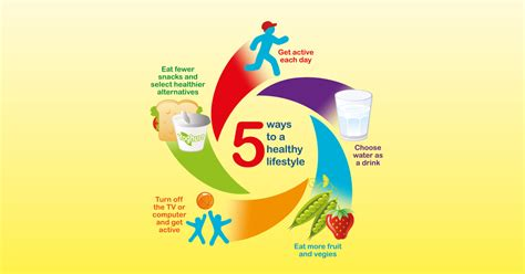 lifestyle design healthy 5 ways to a healthy lifestyle