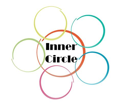 inner circle consultants should you charge for your webinar lisarwells