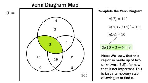 venn diagram math problem finite math venn diagram practice problems