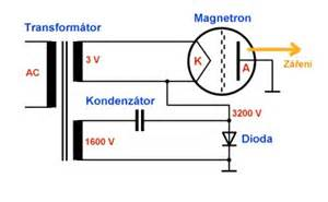 file magnetron sch jpg wikimedia commons