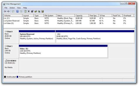 format hard disk before selling great tips on how to format disk on mac windows pc and