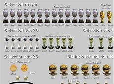 Títulos de la selección Argentina (Mayor, sub-17, 20 y 23 ... Cdtm