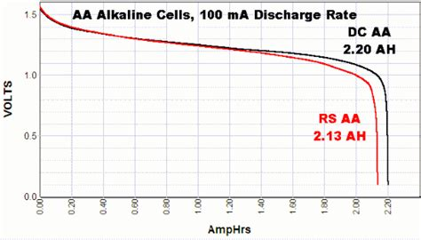 discharge rate of a capacitor calculator capacitor how to calculate equivalent capacitance to a battery electrical engineering stack