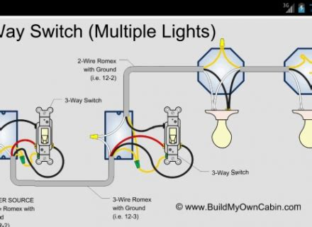 electrical wiring diagrams for dummies fuse box and