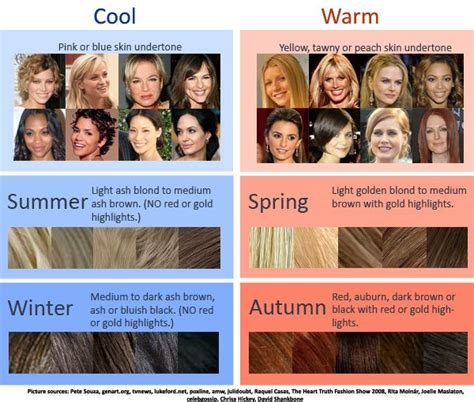 hair colors for cool skin tones cool warm hair color chart how to determine which season