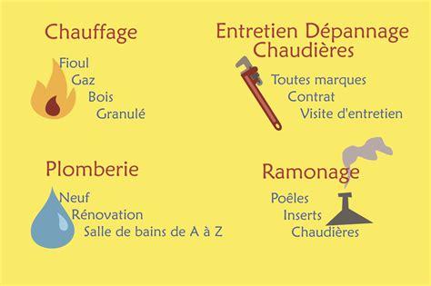 Comment Choisir Un Radiateur Electrique 2692 by Que Choisir Radiateur Electrique Free Que Choisir