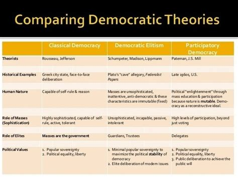 Is The Uk A Liberal Democracy Essay by How Are Decisions Made In Representative Democracies Quora