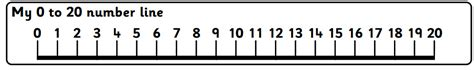 printable number line 10 20 number line 1 to 20 28 images free teaching resources