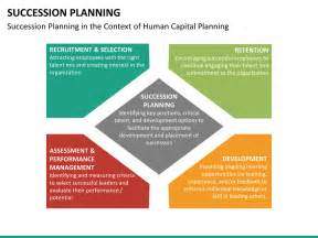 succession planning template for managers succession planning powerpoint template sketchbubble