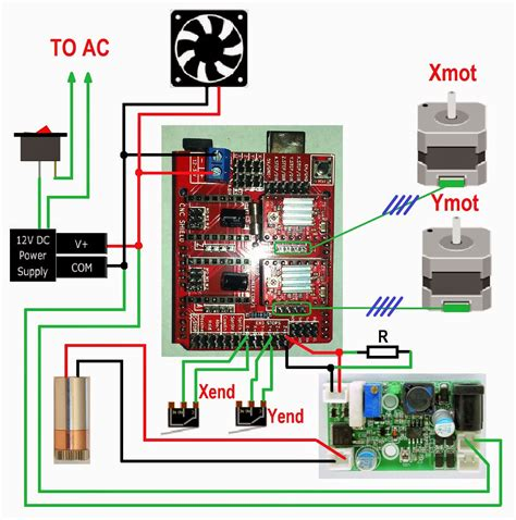 cnc machine wiring diagram cnc machine power supply