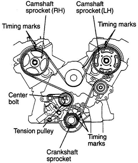 2000 mitsubishi montero sport 3 0 engine diagram 2000 mitsubishi montero sport engine diagram 2000