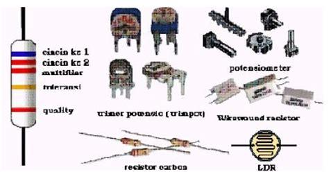 transistor efek medan adalah pengertian transistor dalam elektronika 28 images dunia elektronika fungsi dan jenis 28