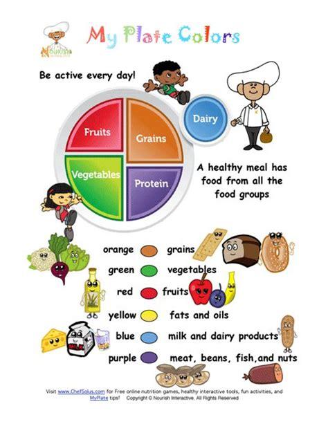 My Plate Worksheet by Free Printable Worksheets Food Groups Food Groups