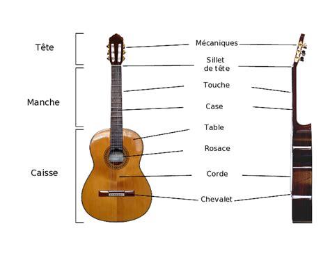 Calendrier Des Congés 2017 Guitare Classique Wikip 233 Dia