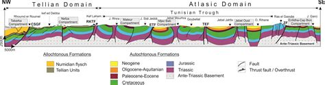 geologic cross section definition fault define fault at dictionarycom party invitations ideas