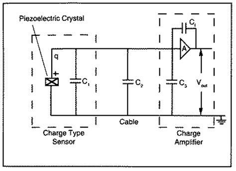 definition integrated circuit piezoelectric definition integrated circuit piezoelectric 28 images patent us7353488 flow definition