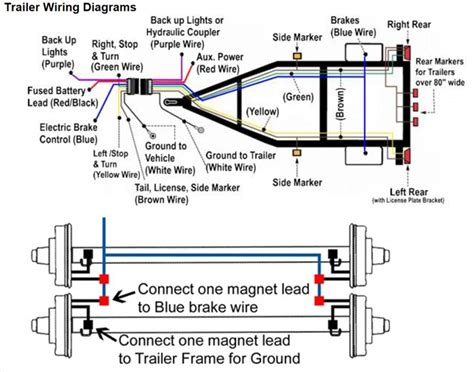 electric brake wiring diagram building tiny house on flatbed trailer and need brake