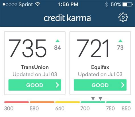 Credit Karma Dispute Letter how to improve your credit score by 100 points in 30 days