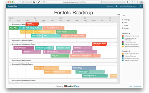 it roadmap template the visio strategy roadmap template 9 free strategic