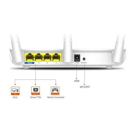 Tenda F3 300mbps Router Wireless tenda f3 300mbps price in bangladesh tech