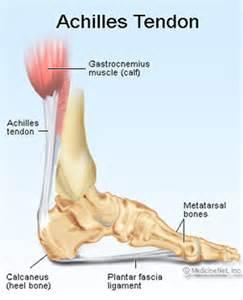 plantar fasciitis singapore sports and orthopaedic clinic