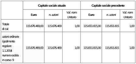 banca generali spa promotori in banca generali si parla di stock option