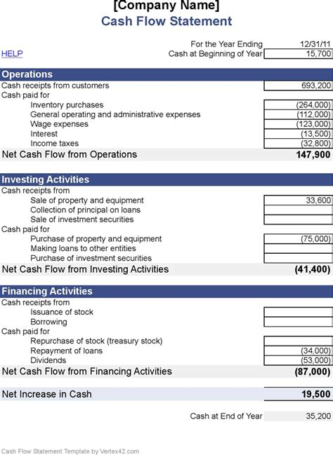project cash flow statement format in excel fatfreezing club