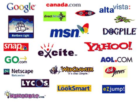 The History Of Search Engines A History Of The Search Engines Ramenos