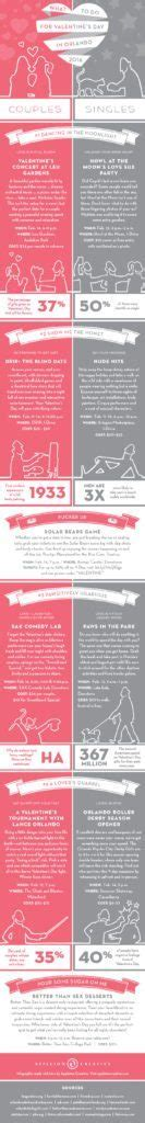 valentines in orlando infographic a couples and singles guide to s