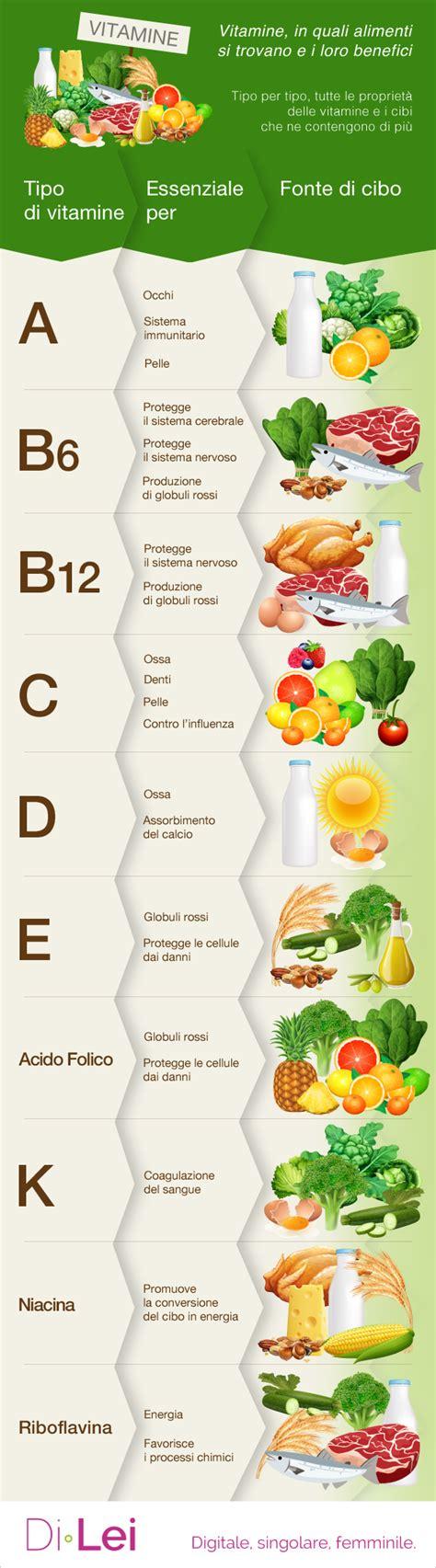 alimenti benefici vitamine propriet 224 benefici e i cibi dove trovarle dilei