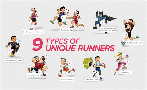 types of 9 types of unique runners