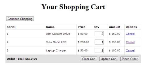 carding tutorial pdshoppro shopping cart shopping cart with checkout using codeigniter free