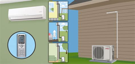 comfort solutions heating and cooling mini split systems in locust nc dynamic comfort solutions