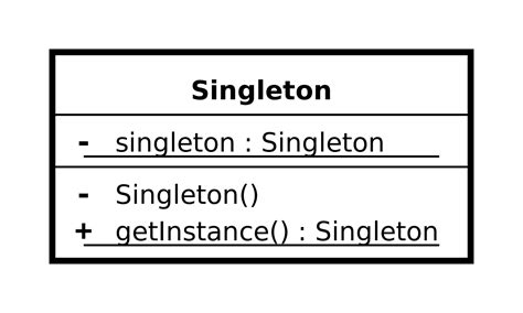 singleton pattern in java with exle code working with file singleton uml class diagram svg wikimedia commons