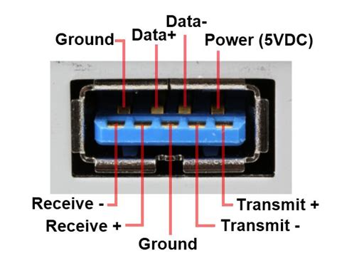 usb3 layout guidelines usb 3 0 information from usb3 com