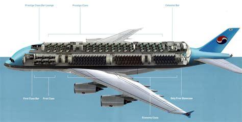 Home Interior Jobs by Korean Air Wird M 246 Glicherweise Ihre A380 Mit Mehr Sitzen