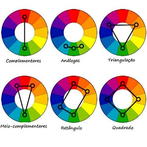25 Best Ideas About Complementary Color Wheel On | 25 best ideas about complementary color wheel on