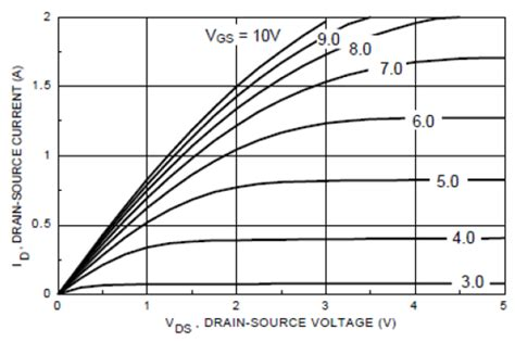 mosfet gs resistor how to drive a n channel mosfet transistor ceus now