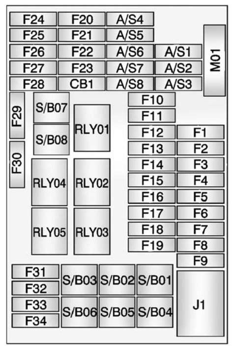 Buick Encore (2016) - fuse box diagram - Auto Genius