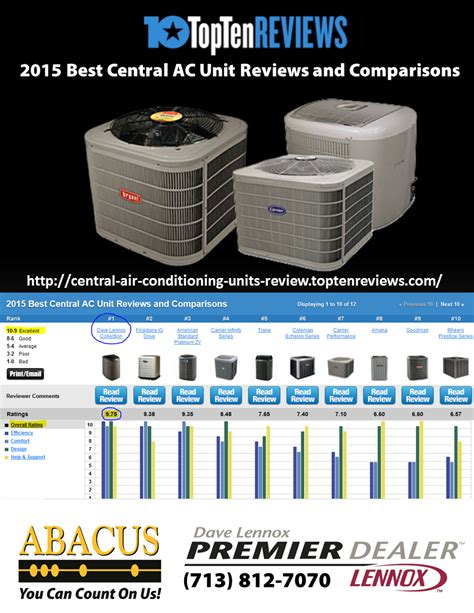 Top Air Conditioning Unit Brands - lennox dealer in houston shows lennox xc25 voted best air