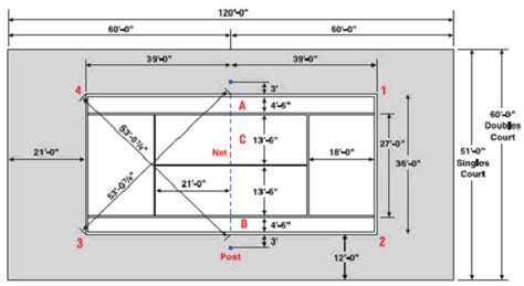 history of tennis court dimensions