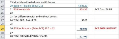 how to calculate bonus pcb malaysia excel template for pcb bonus calculation actpay payroll