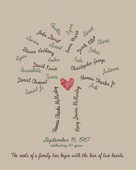 Custom Family Tree Anniversary Gift 11x14 by