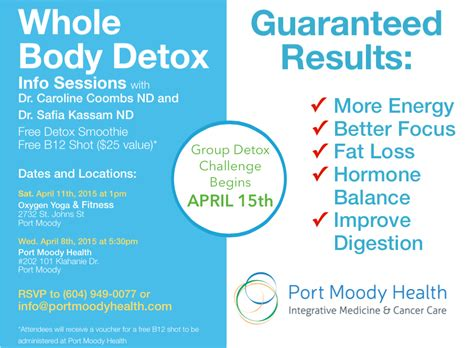 Detox In Port by Port Moody Health