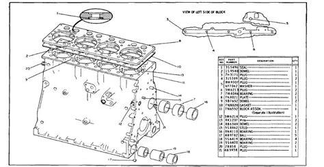 7n6553 Cylinder Block Group