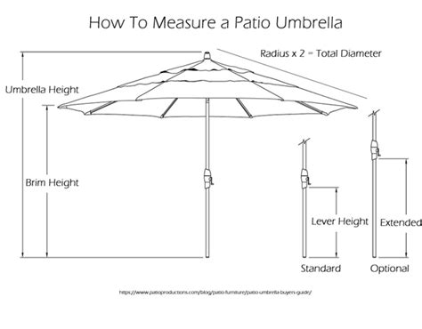 Patio Umbrella Pole Diameter The Patio Umbrella Buyers Guide With All The Answers