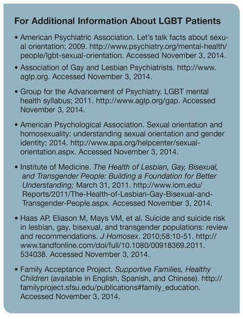 Impact Of Sexual Orientation And Gender Identity On