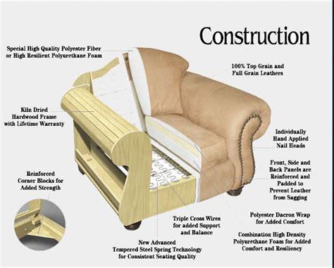 best sofa construction sofa frame construction google search sofa frames