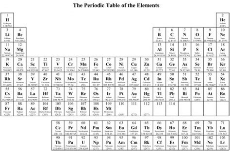 printable periodic table of the bible check out the ingredients on red bull pretty sure you re