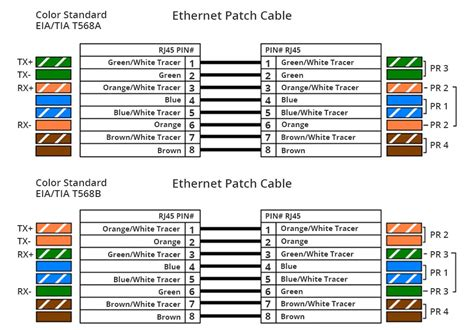 cat5e crossover cable wiring diagram ethernet crossover